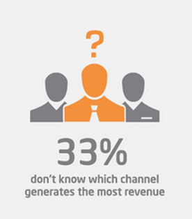 which channel gen revenue