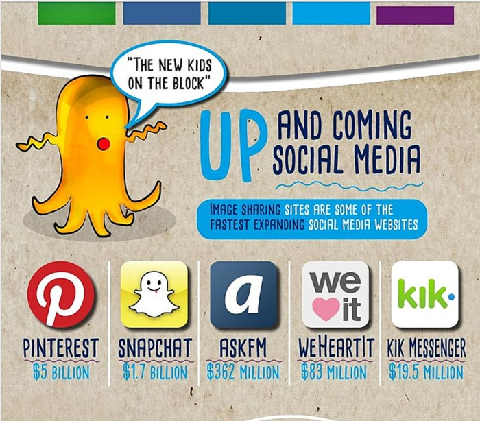 Who owns our social media_3