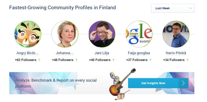 Socialbakers Twitter stats Finland Dec 2014