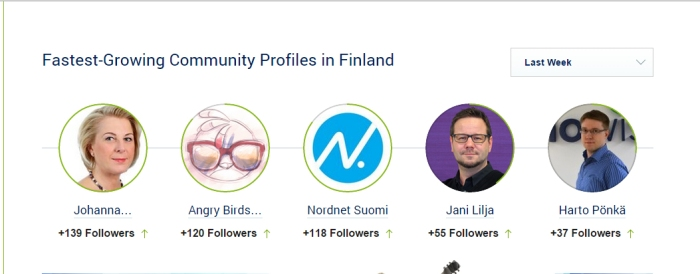 Socialbakers_fastest growing community profiles by week Finland 18122014